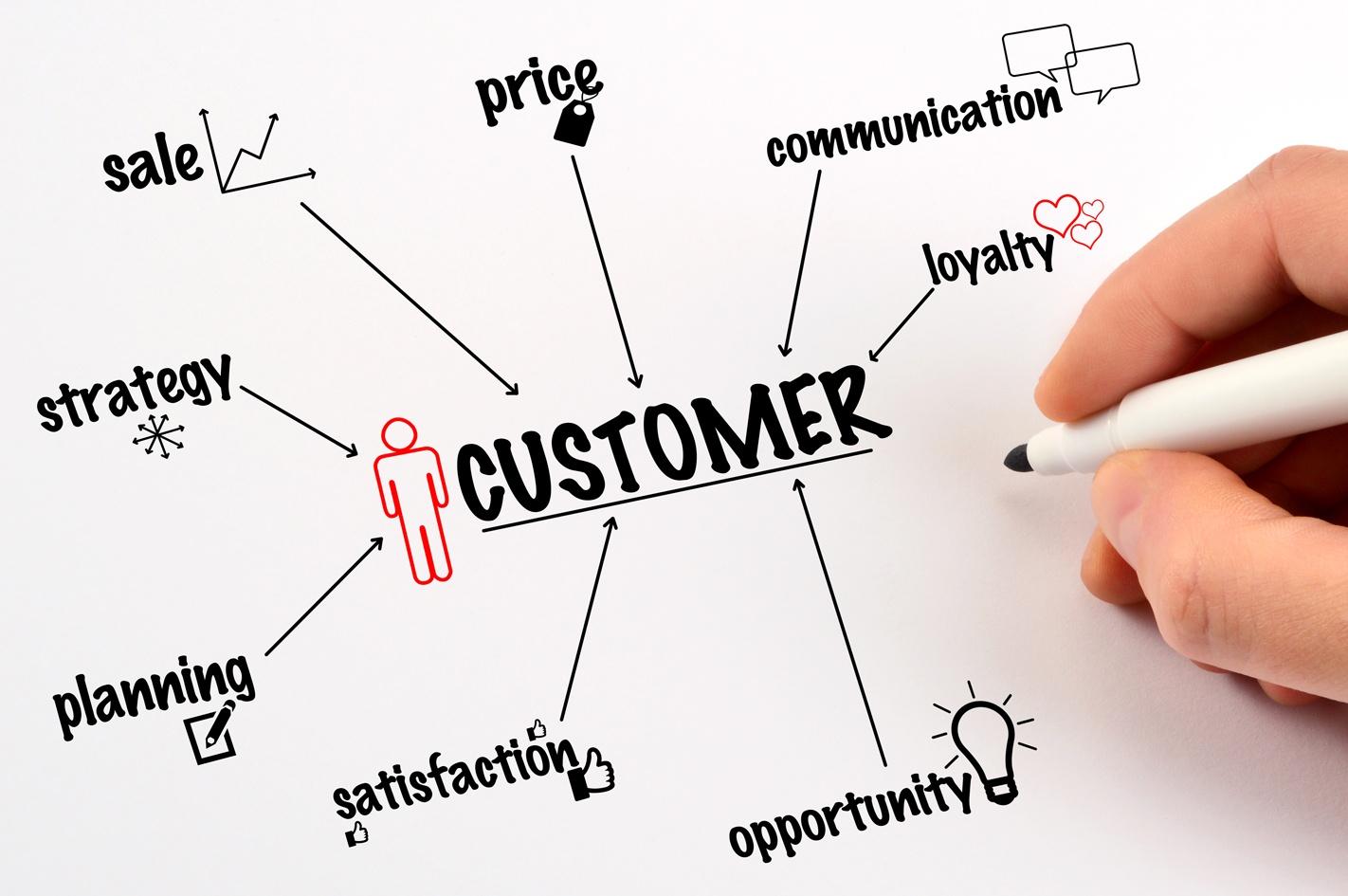 08.1_Post_MGA_Fiere_B2B_Brand_customer.jpg